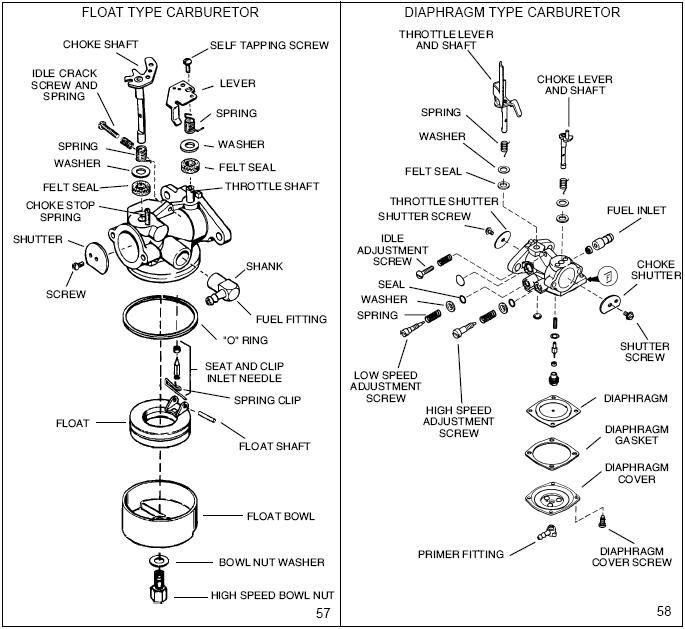 craftsman tecumseh manual 3.5