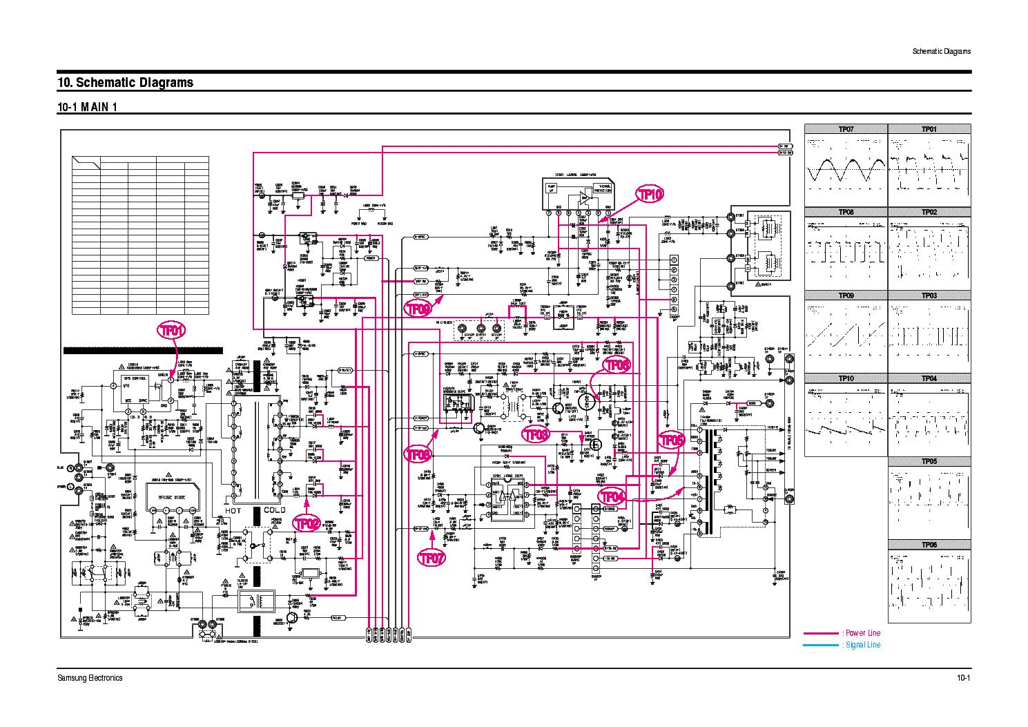 samsung tv service manual pn60f5500