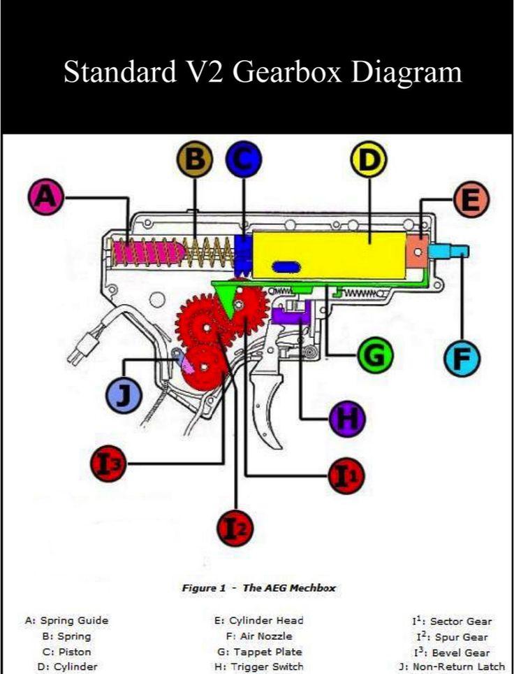 raider ccx paintball gun manual