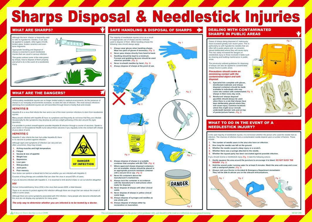first aid manual free download pdf