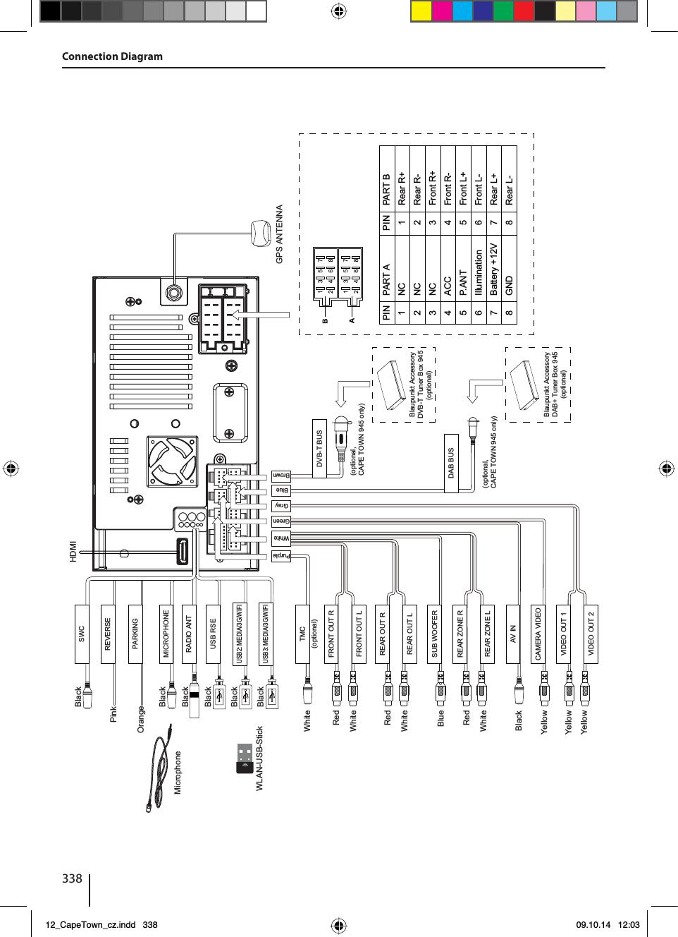 blaupunkt cape town 940 user manual