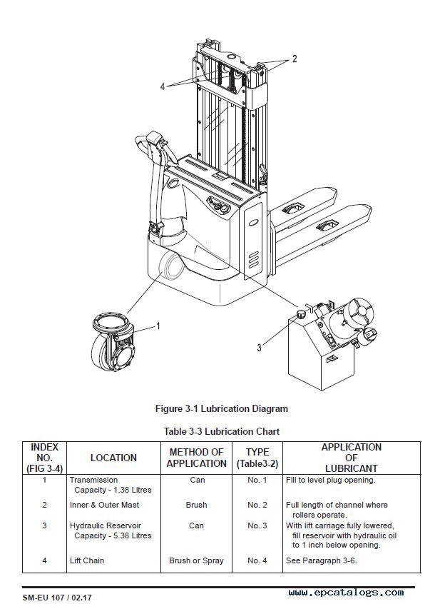1941-1984 models parts manual.pdf