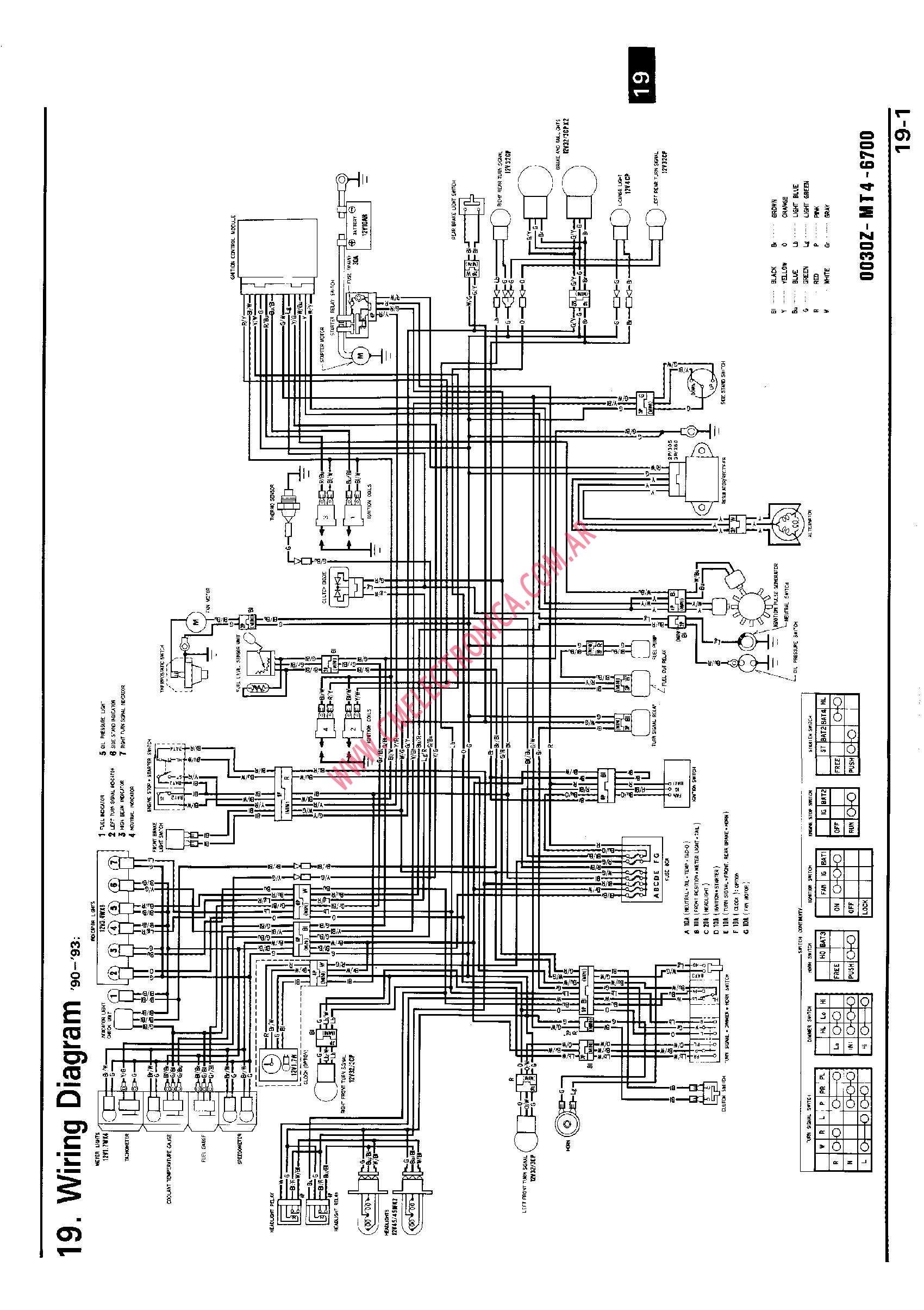 2002 kodiak 400 service manual