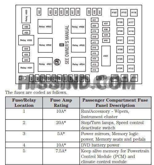 2004 f150 lariat owners manual pdf