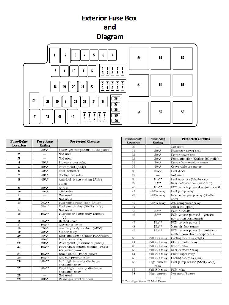 2011 mercedes sl550 owners manual