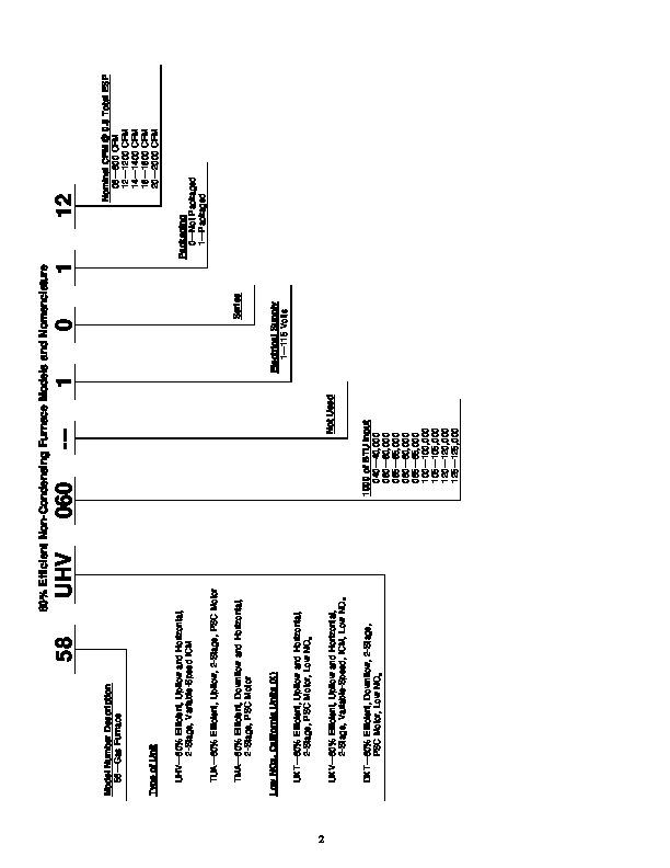 ruud gas furnace service manual