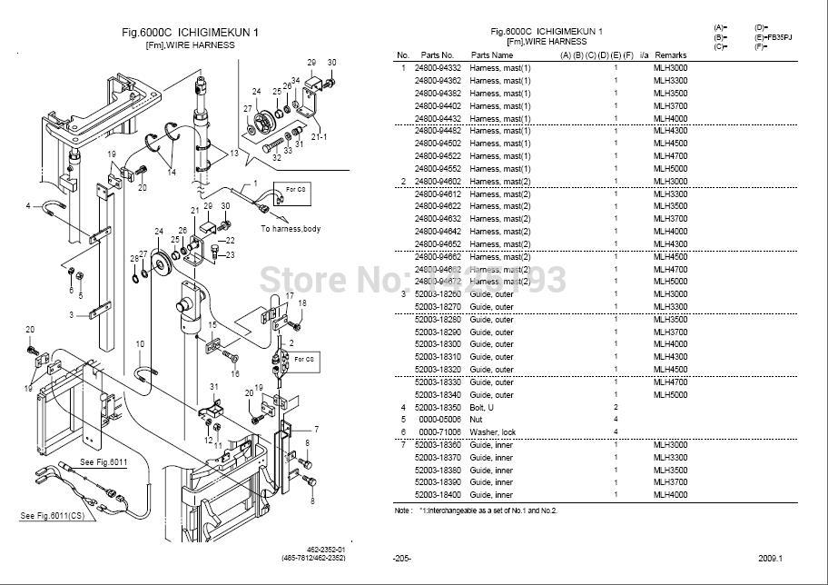 harley-davidson_v-rod 2014 service manual.pdf
