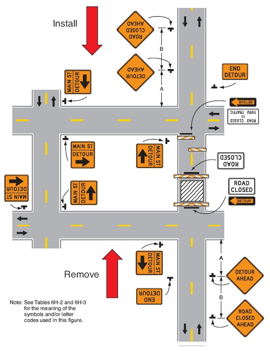 field manual for temporary traffic control zone layouts