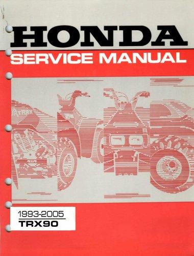honda atc 125m service manual download