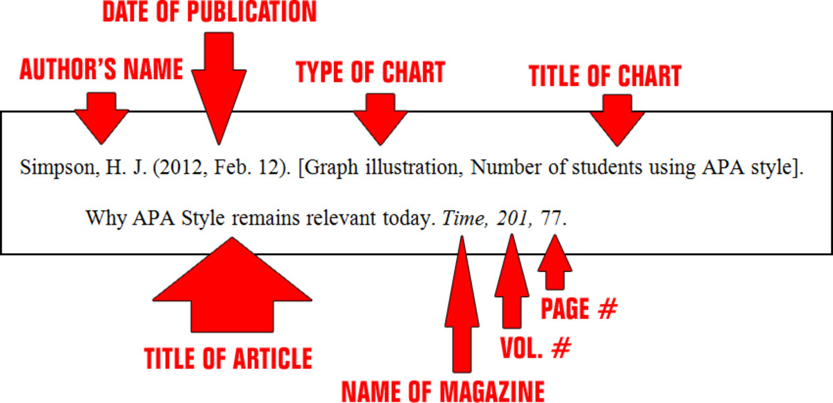 how to cite movies in chicago manual of style