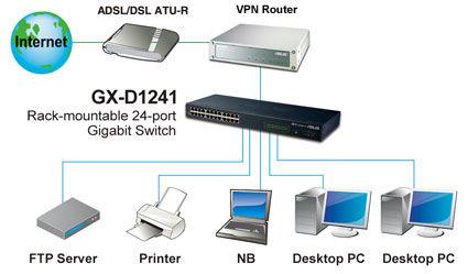 asus gx-d1081 v2 manual