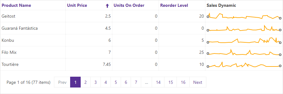 binding drop down list asp.net manually