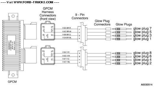 f350 2003 7.3 manual