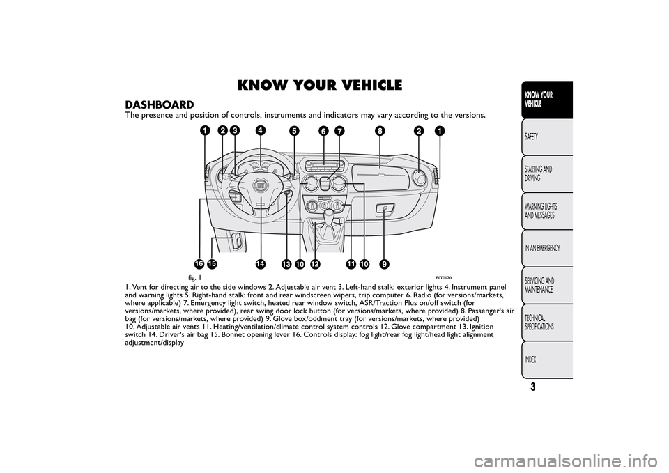 owners manual for 2014 fiat 5sp