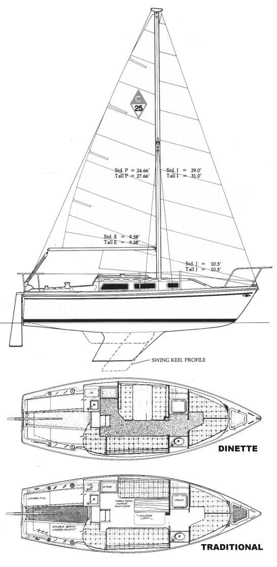 1984 catalina 27 owners manual