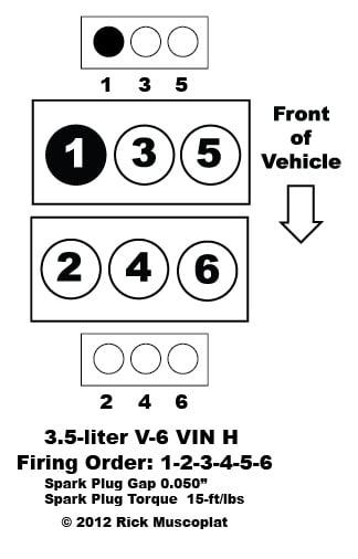 2016 ford edge sel awd manual pdf