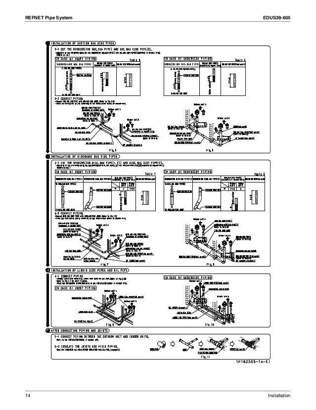 ki genius wall installation manual