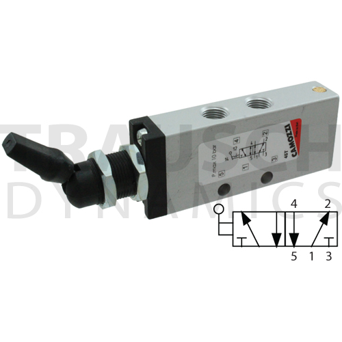 4 2 manually operated directional control valve