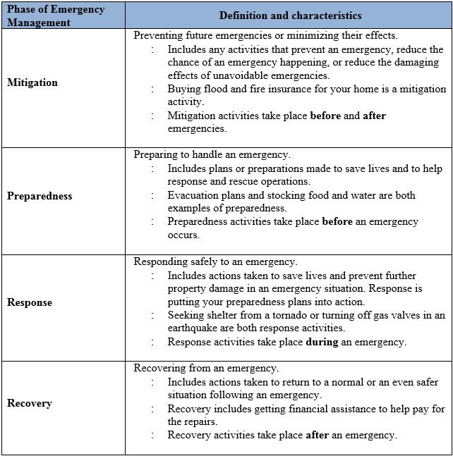 clinics office procedure manual template