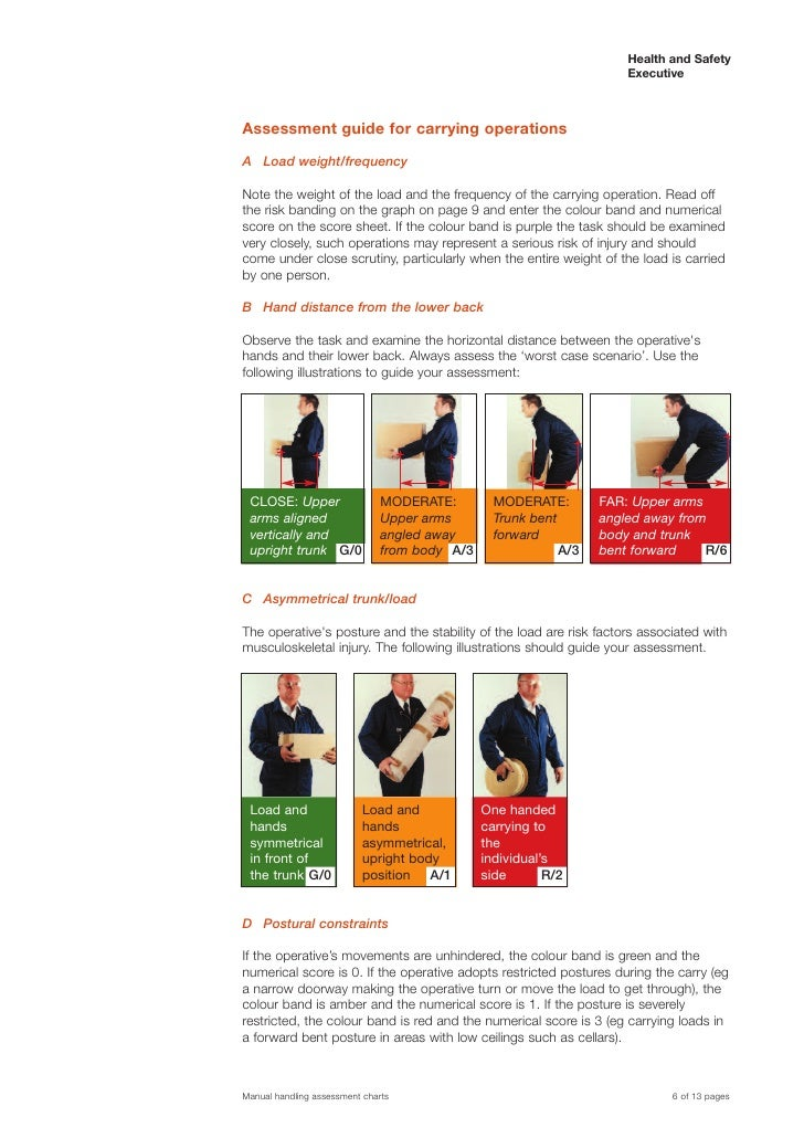 completed manual handling risk assessment