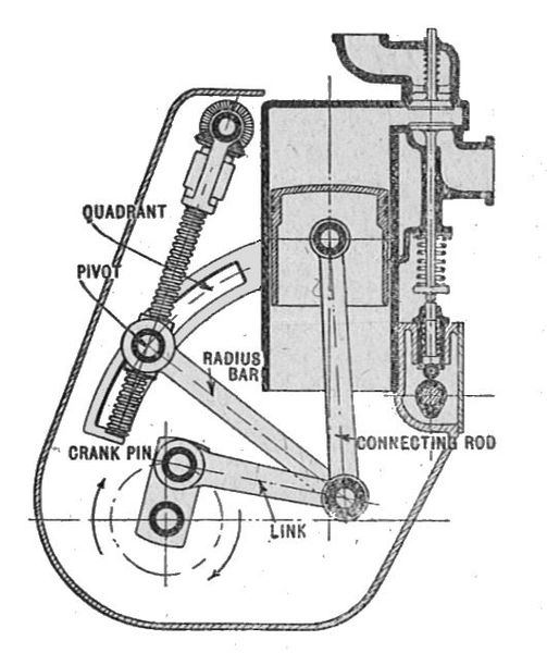 jeep gear ratio calculator manual transmission