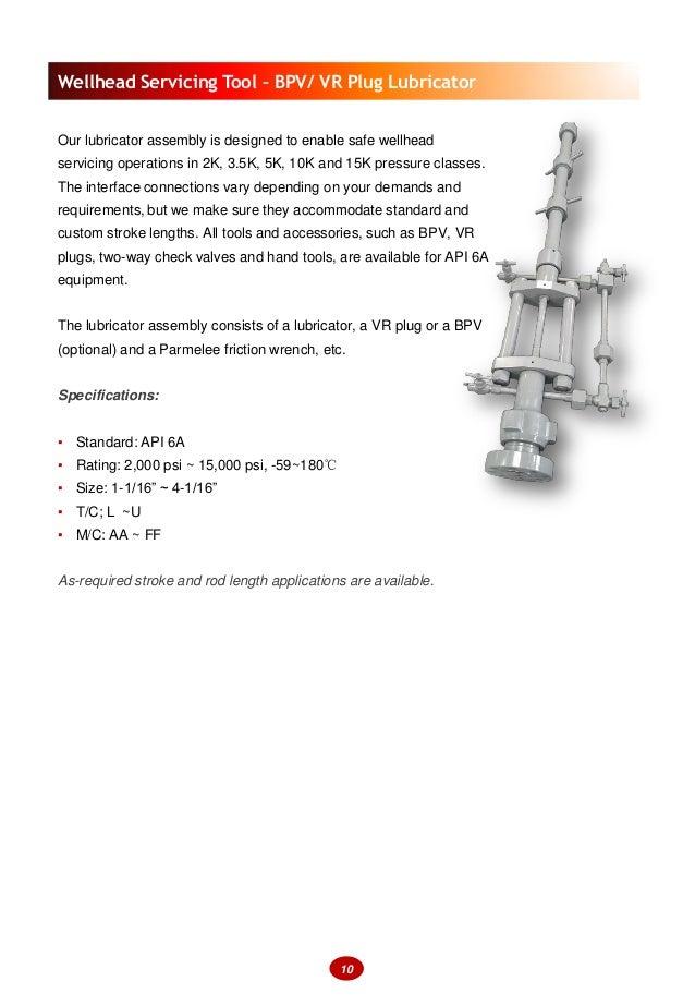 two way manual hydraulic valve