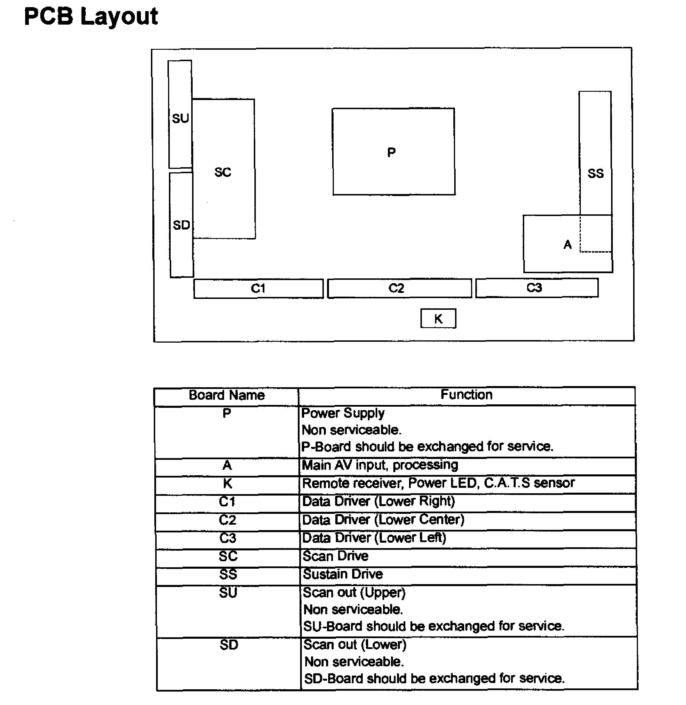 panasonic tc p50u50 parts manual