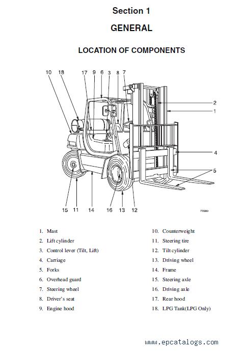 clark c30d forklift parts manual