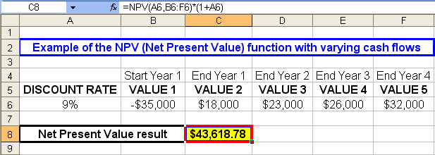 manually calculate npv of lease in excel