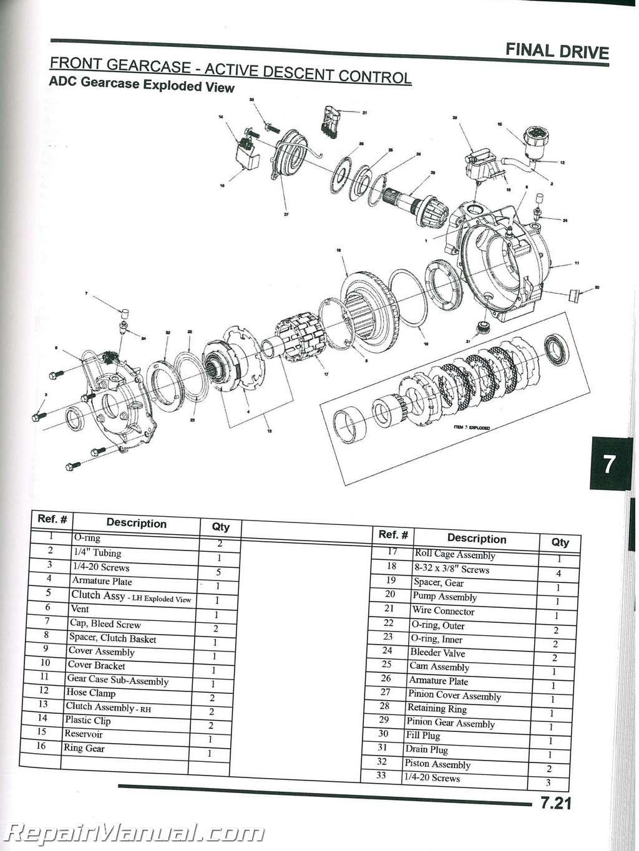 2001 polaris sportsman 500 ho repair manual