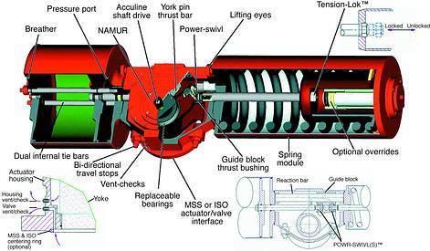 bettis robot arm ii manual