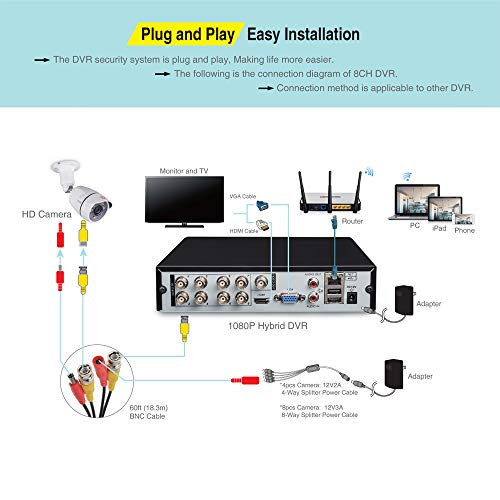 cp plus dvr user manual