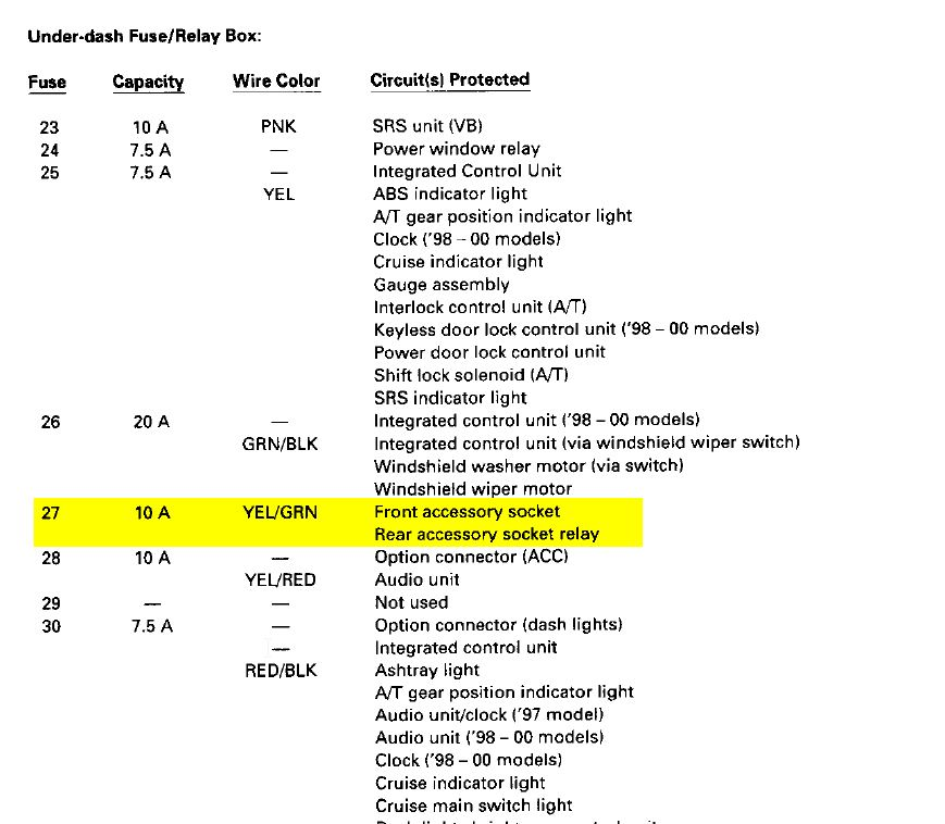 1997 honda odyssey service manual pdf