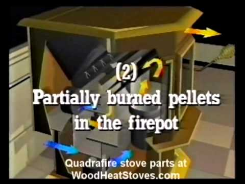 how to light a manual pellet stove youtube