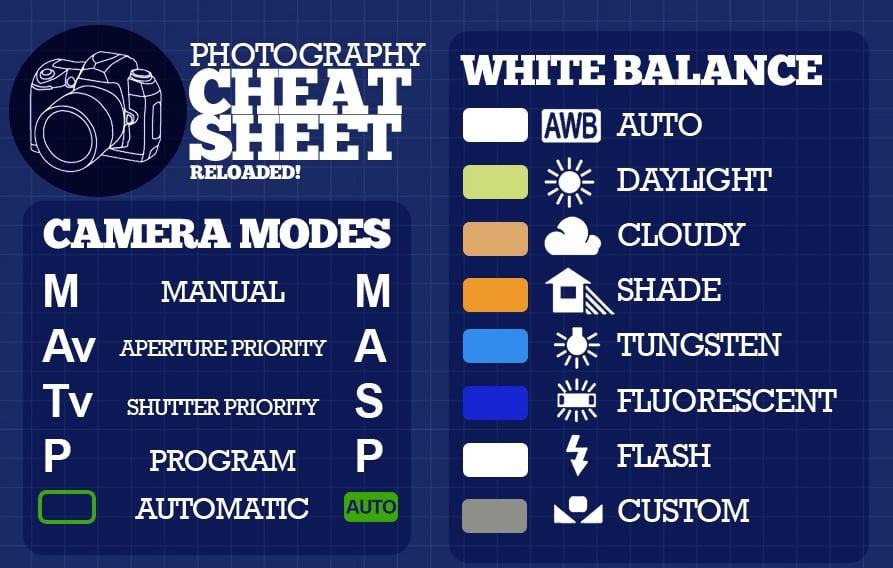 canon 60d slow shutter manual mode