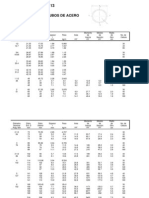 txdot lrfd bridge design manual