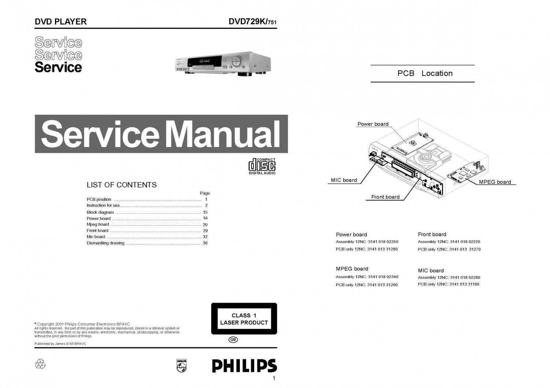 philips dvp3688 dvd player manual