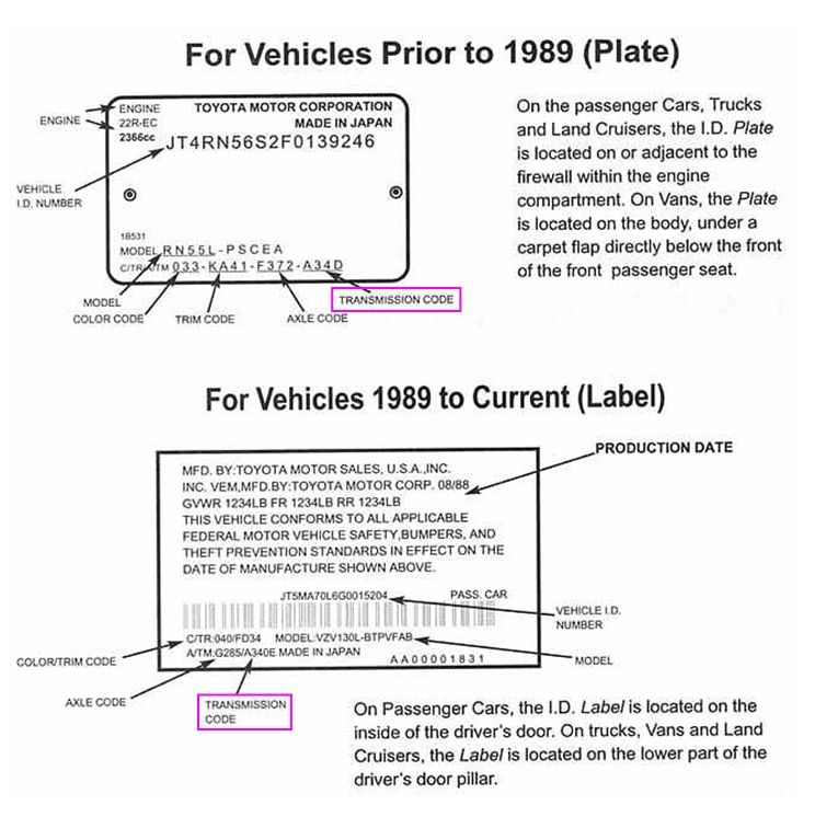 dodge truck manual transmission identification