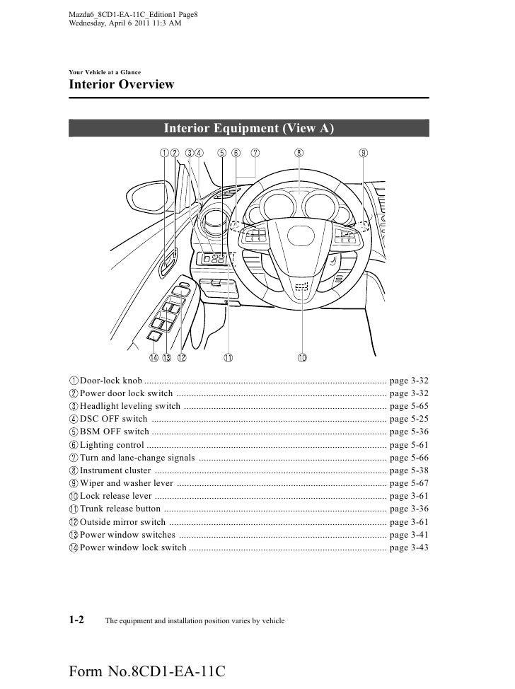 manual mazda 6 3.0l