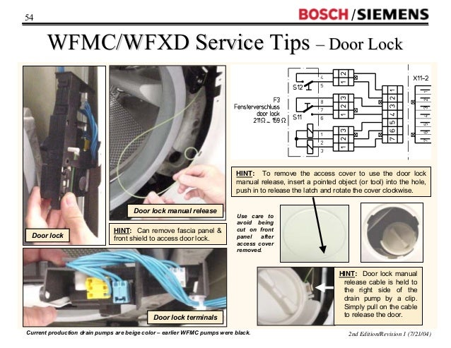 bosch washer vision 500 manual