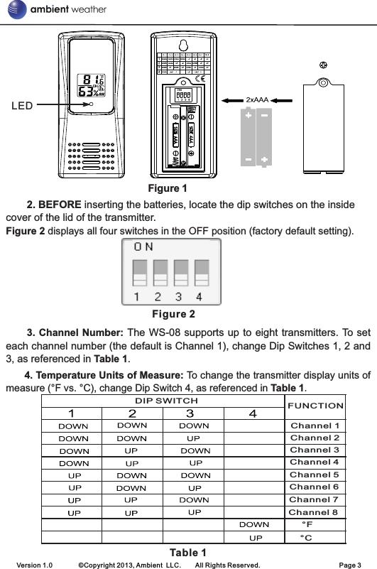 htc 2 hygrometer user manual