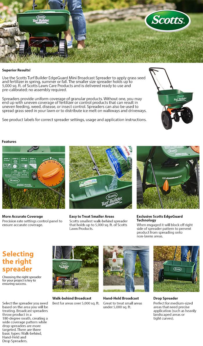 scotts turf builder dlx manual