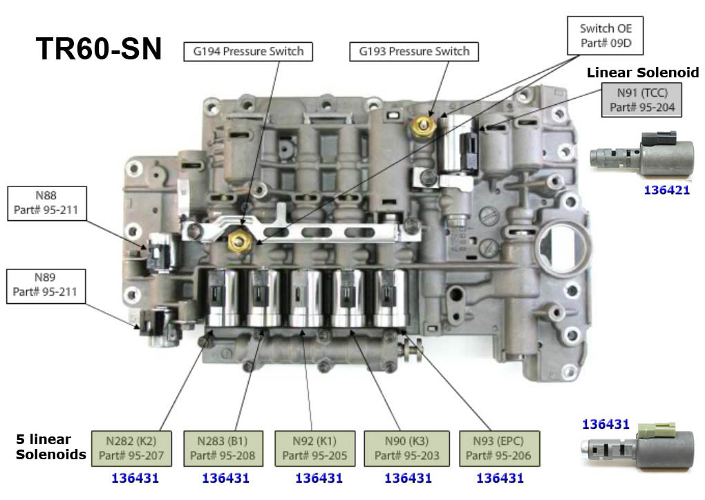 aisin as69rc transmission repair manual