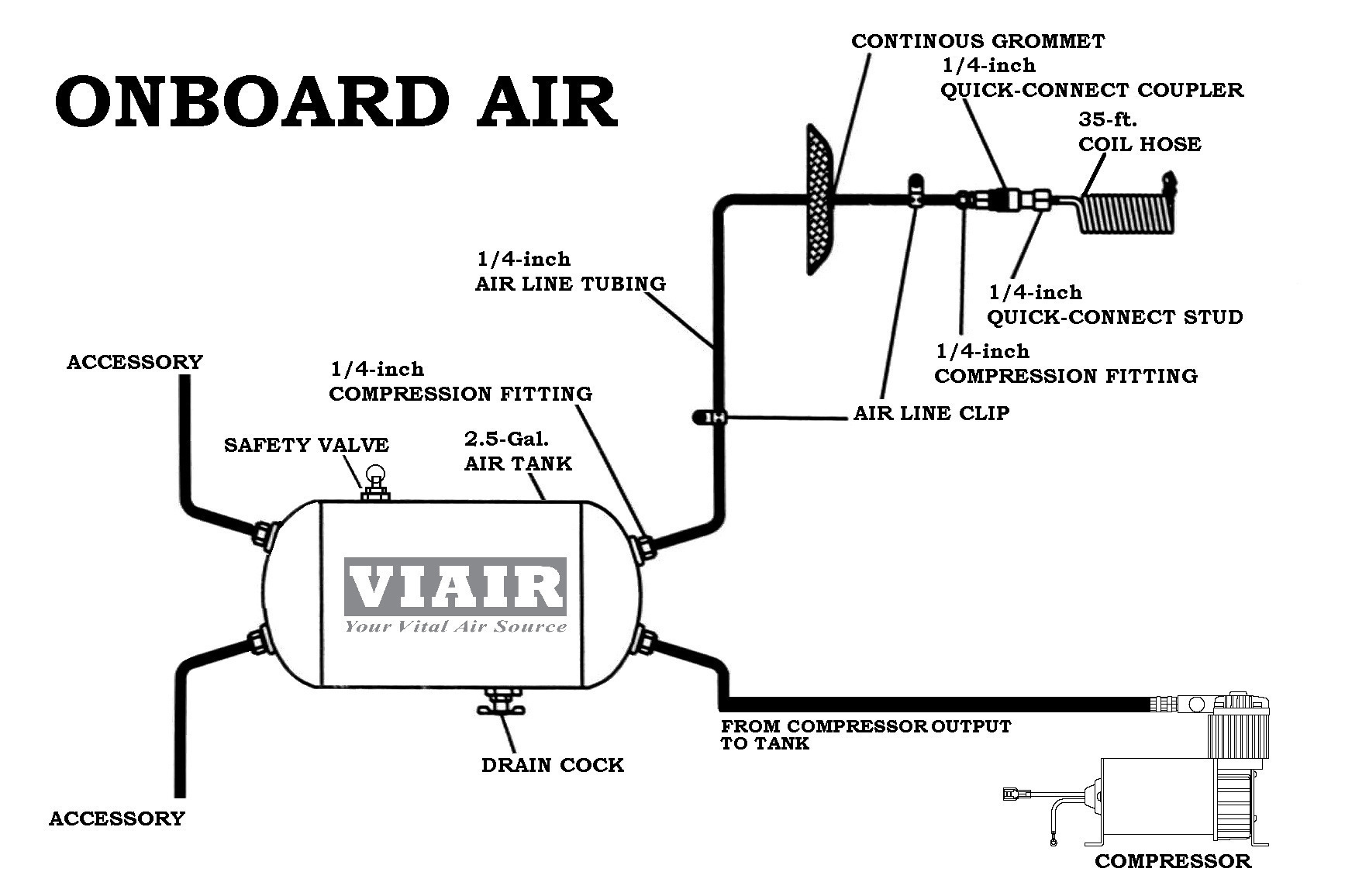 air ride manual switches 1 4 line