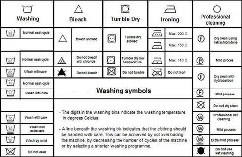 bosch classixx dishwasher manual drain