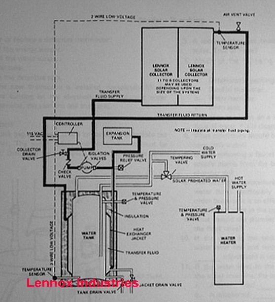 lennox electric furnace parts manual