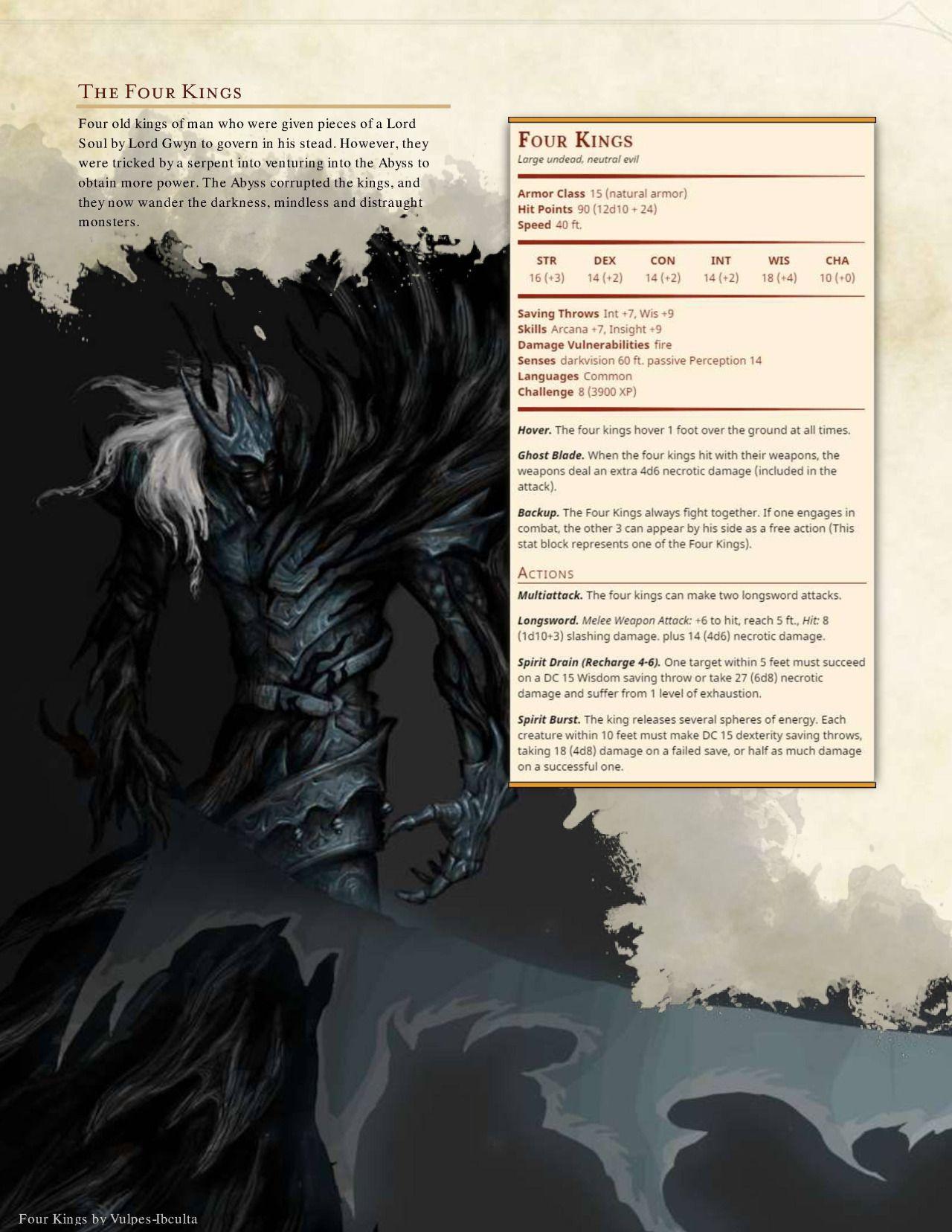 dnd 5e monster manual by cr