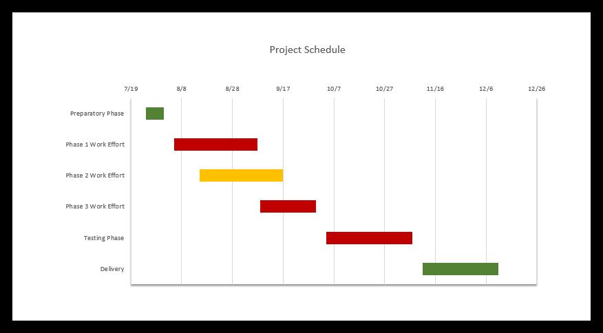 manually uninstall webex productivity tools