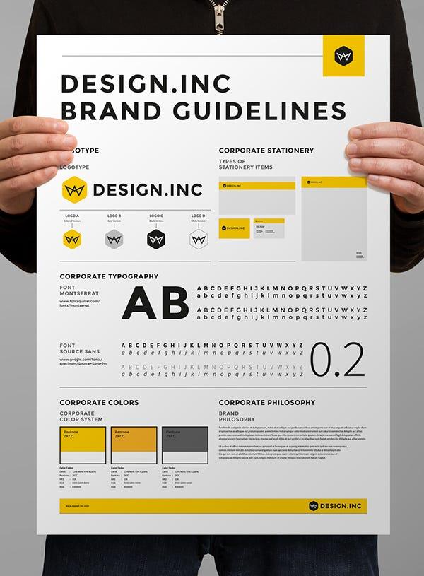 creating a brand identity manual