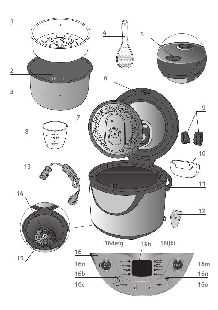 farberware rice cooker instructions manual